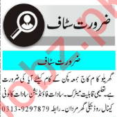 House Staff Jobs 2020 in Mardan