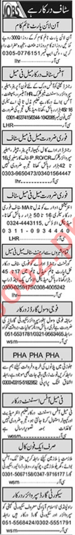 Office Assistant & Security Guard Jobs 2020 in Islamabad