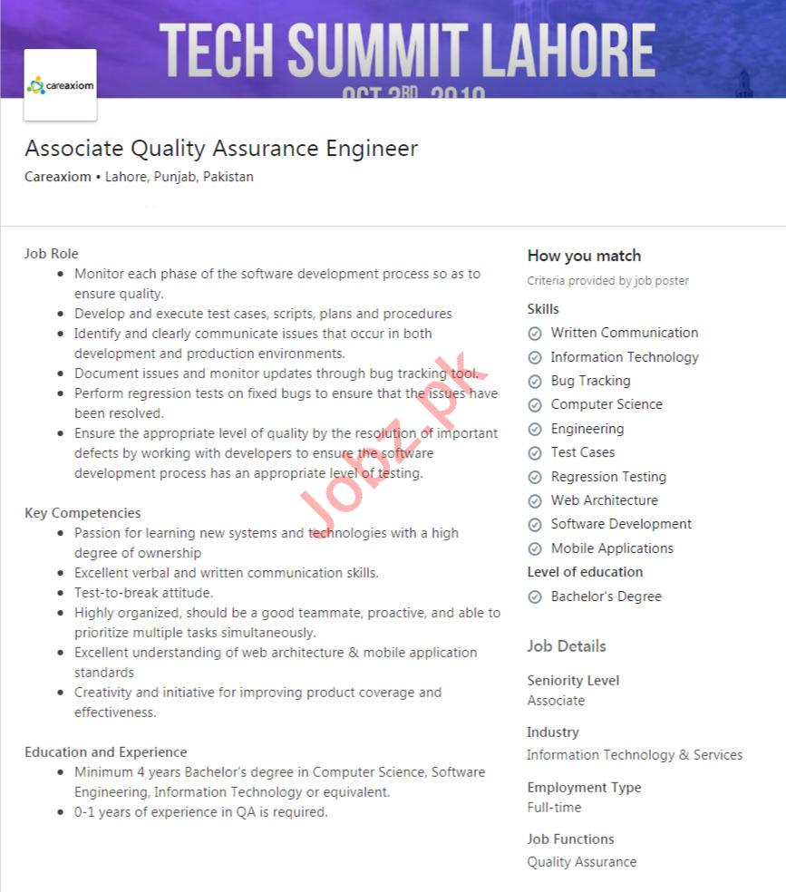Careaxiom Lahore Jobs 2020 Associate QA Engineer