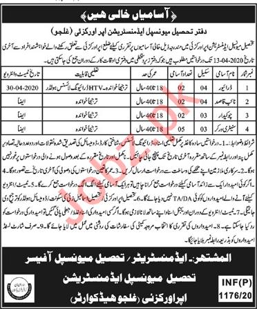 TMA Upper Orakzai Jobs 2020 for Naib Qasid & Watchman