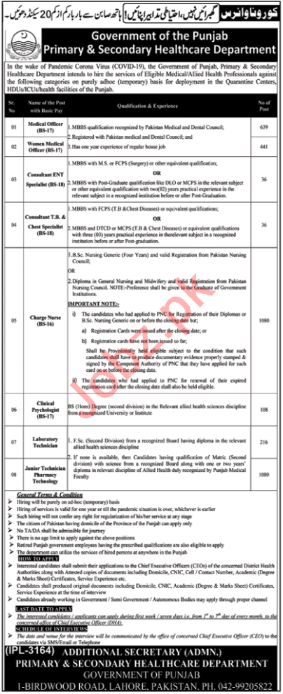 Medical Officers & Charge Nurses Jobs 2020 Health Department