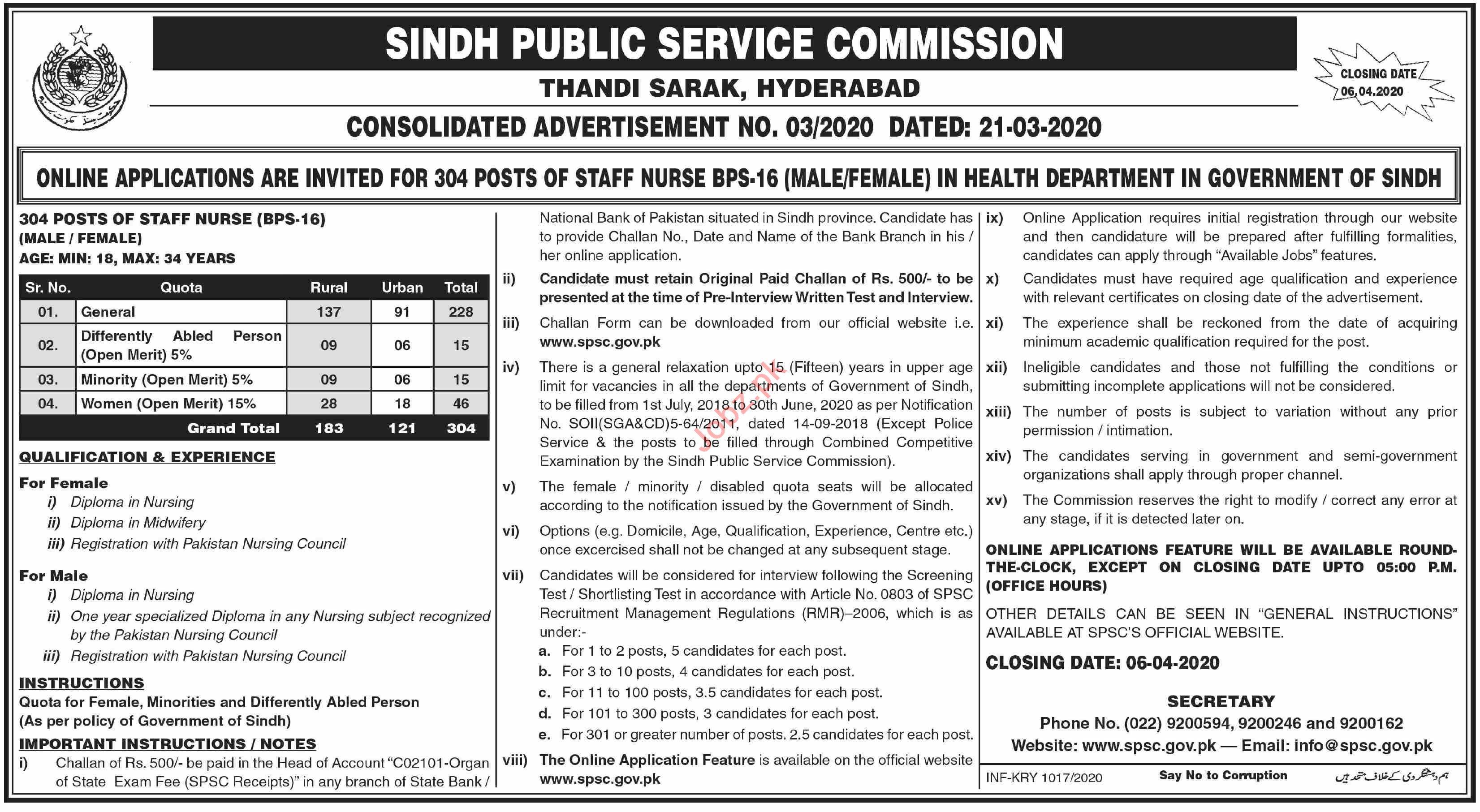 SPSC Sindh Public Service Commission Jobs 2020 for Nurses
