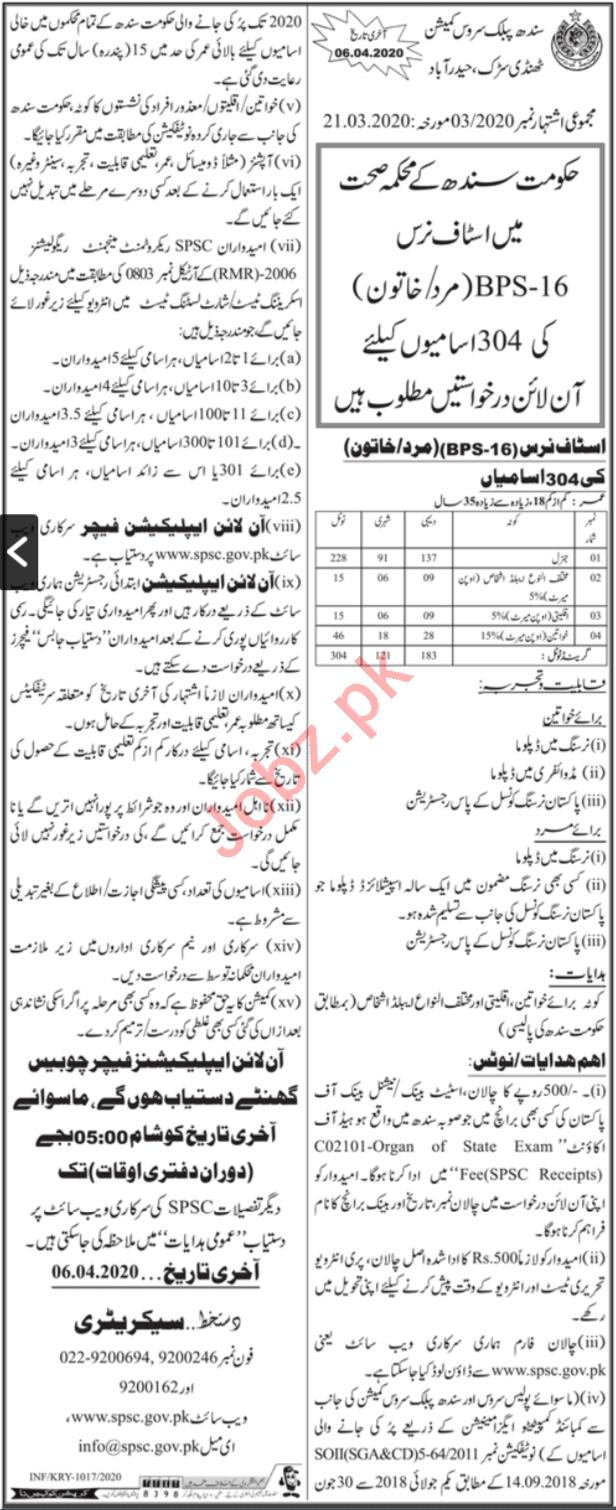 Staff Nurse Jobs 2020 SPSC Sindh Public Service Commission