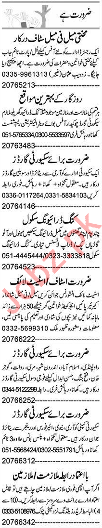 Branch Manager & HR Manager Jobs 2020 in Islamabad
