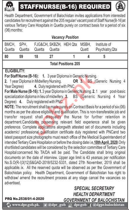 Health Department Balochistan Jobs 2020 for Staff Nurses