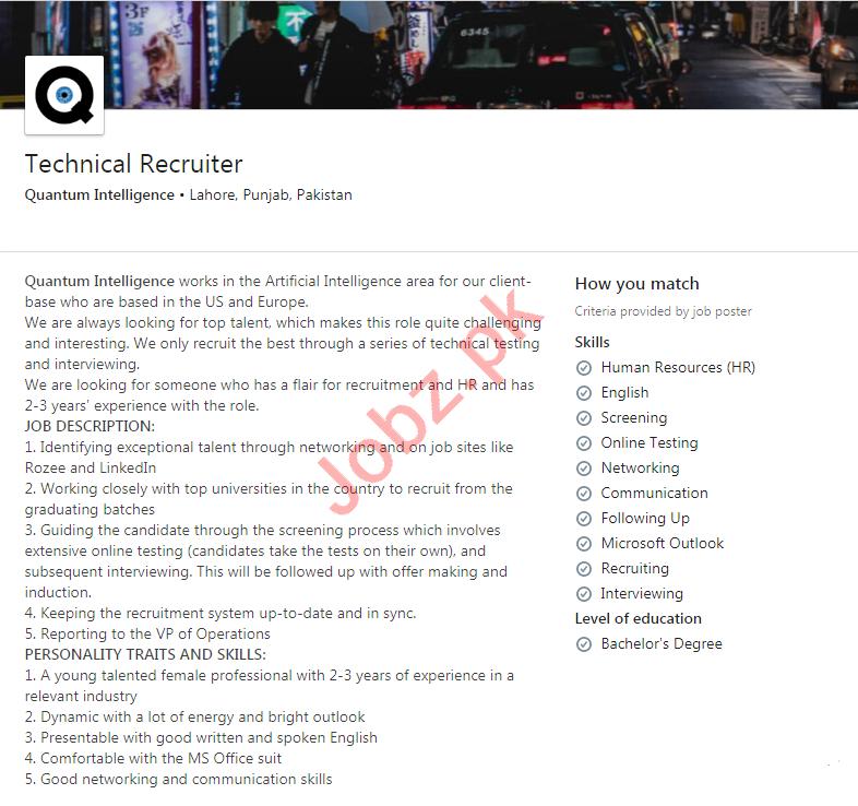 Quantum Intelligence Lahore Jobs 2020 Technical Recruiter