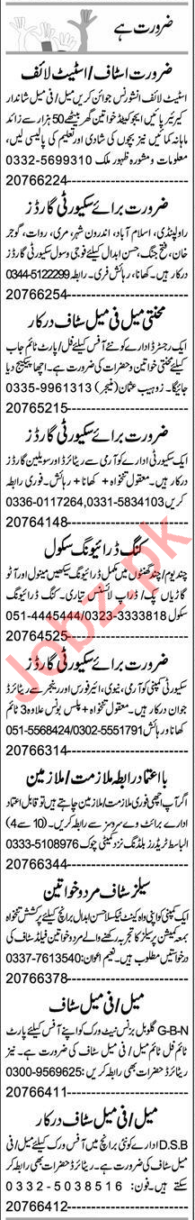 Sales & Marketing Staff Jobs 2020 in Islamabad