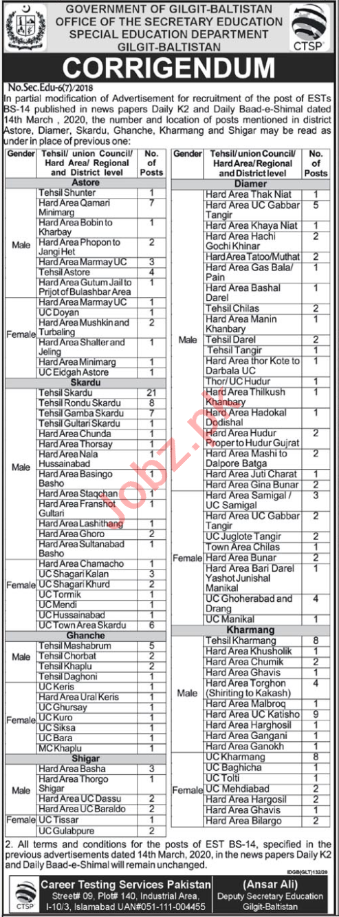 Special Education Department Gilgit Baltistan Jobs 2020