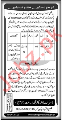 Tractor Driver Jobs 2020 in Agriculture Department Nowshera