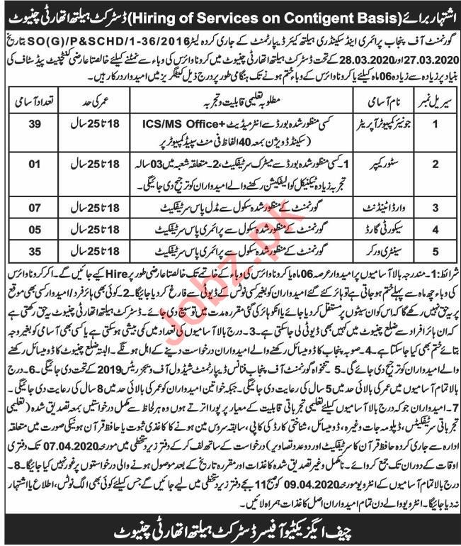 District Health Authority DHA Chiniot Jobs 2020