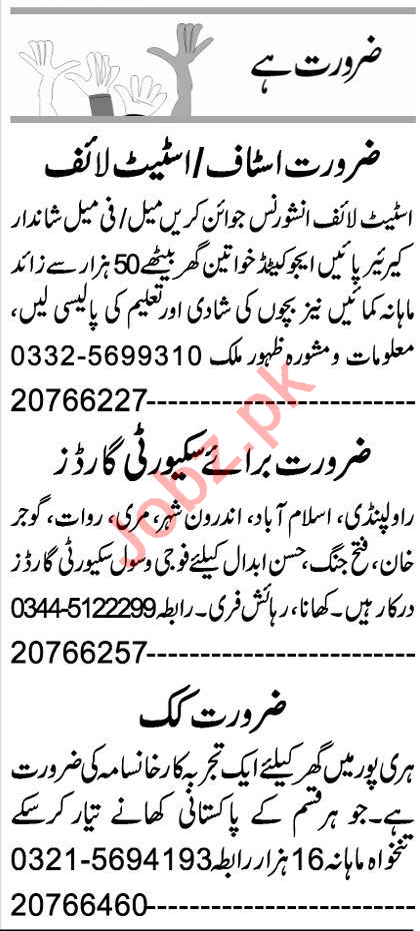 Security Guard & House Staff Jobs 2020 in Islamabad