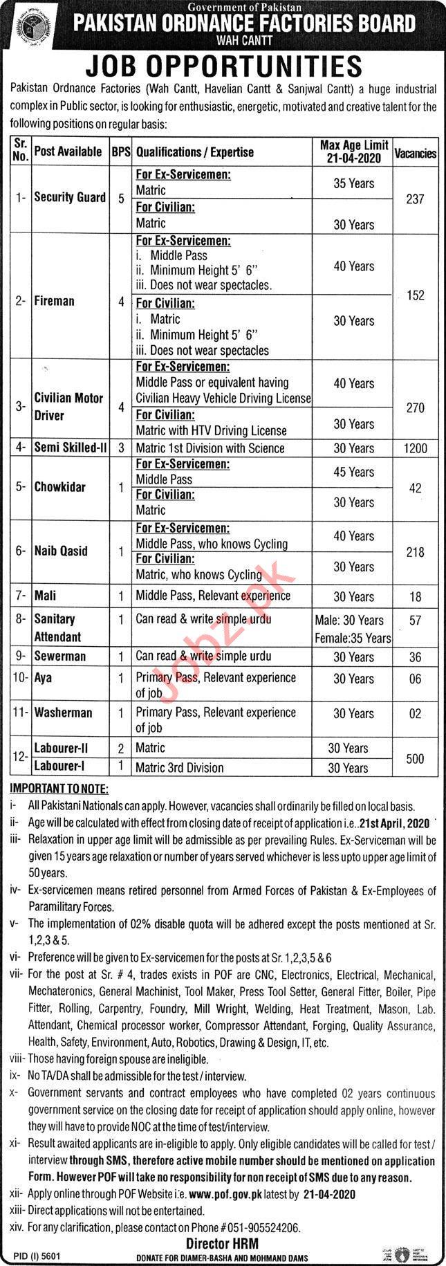 Pakistan Ordnance Factories Board POF Wah Cantt Jobs 2020