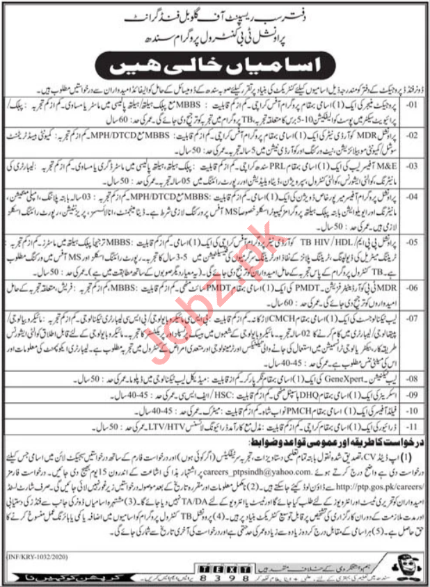 Office of the Sub Recipient of Global Fund Grant Sindh Jobs