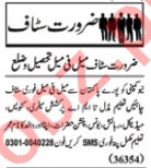 Data Entry Operator & Manager Jobs 2020 in Lahore