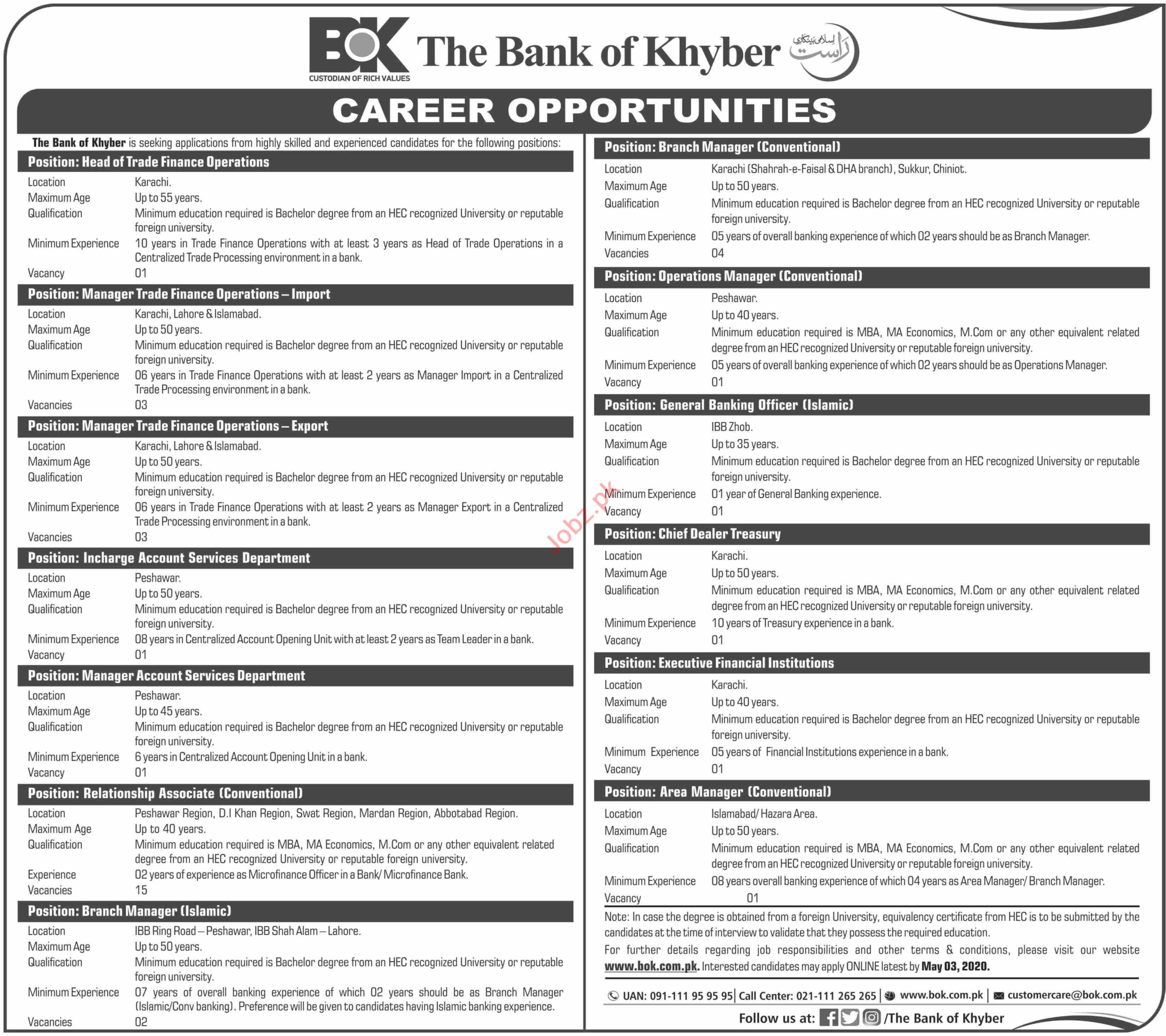 Bank of Khyber BOK Jobs 2020 for Managers