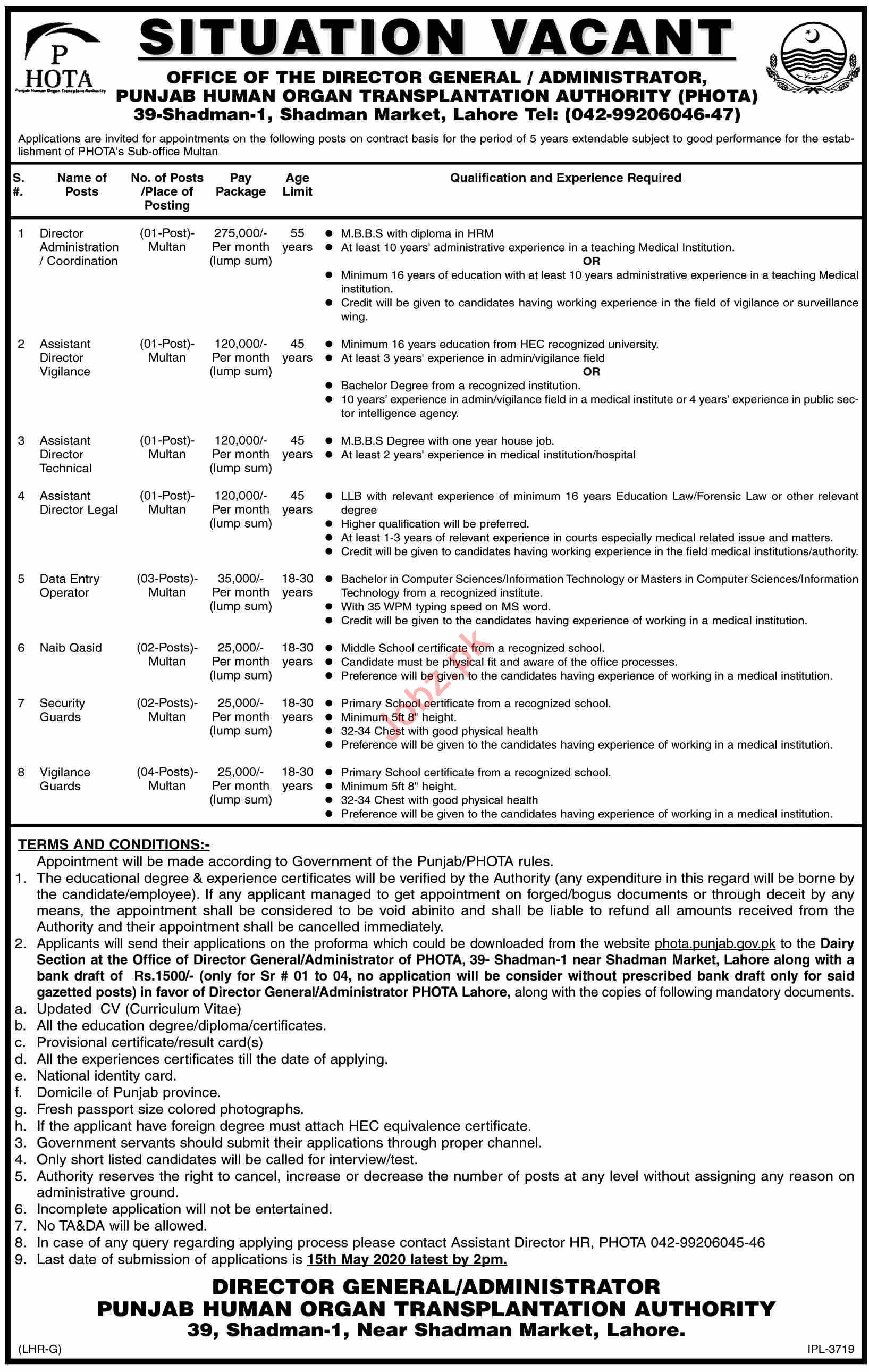 PHOTA Multan Jobs 2020 for Assistant Directors & Guards