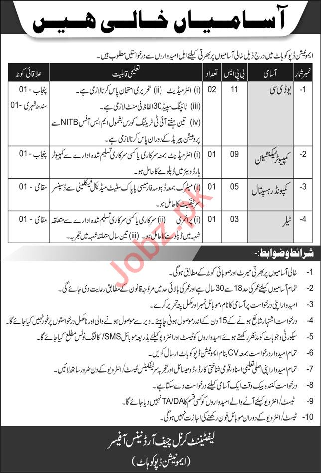 Pakistan Army Ammunition Depot Kohat Jobs 2020