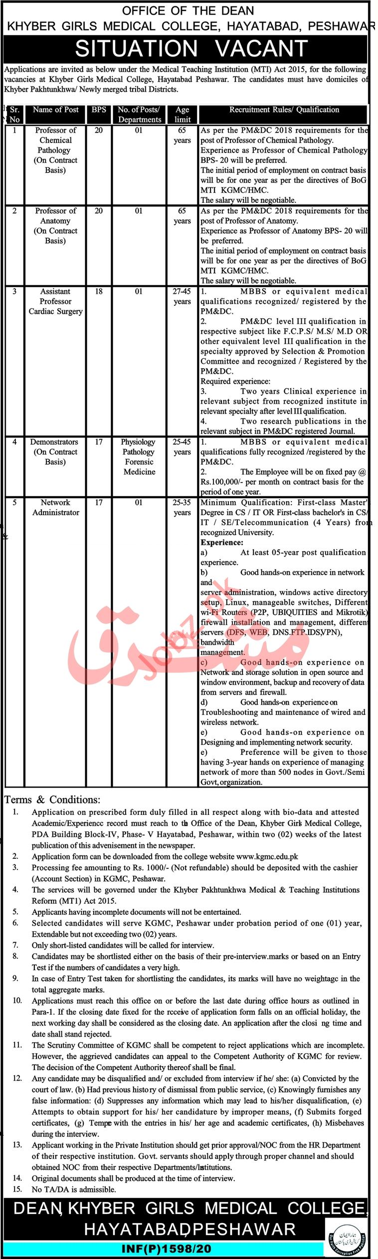 Khyber Girls Medical College KGMC Peshawar Jobs 2020
