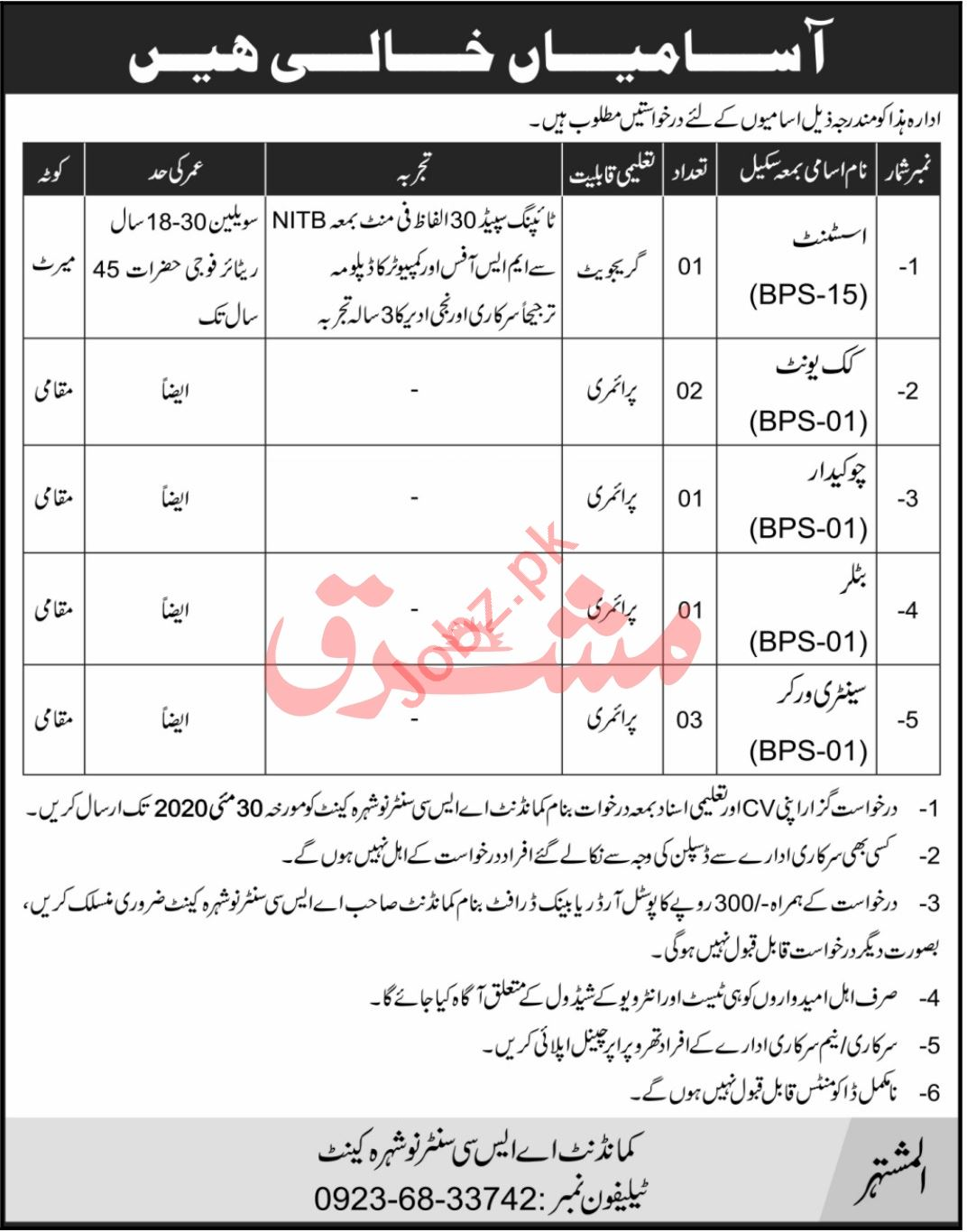 Army Service Corps ASC Centre Nowshera Cantt Jobs 2020