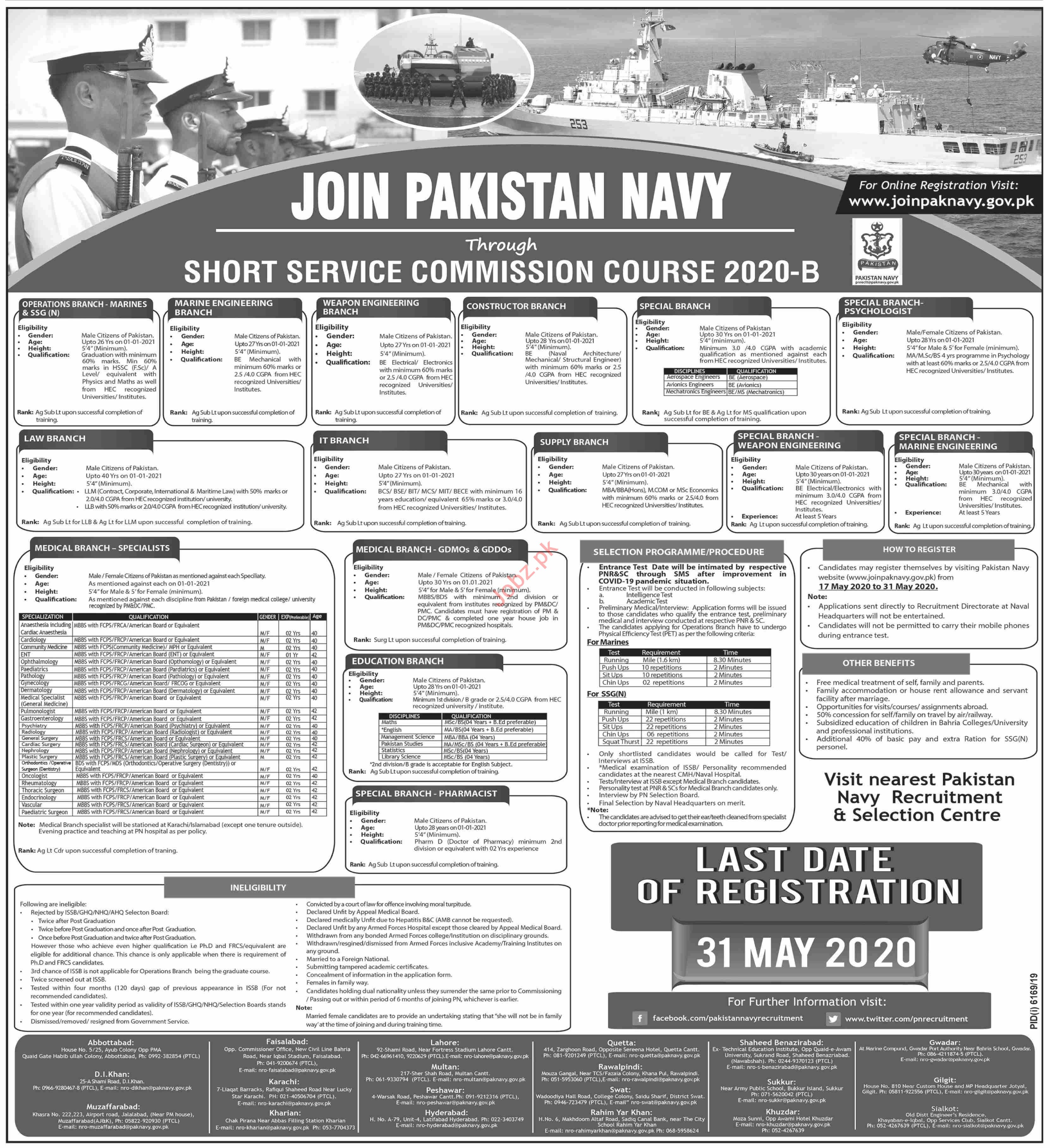 Join Pakistan Navy Short Service Commission Course 2020-B
