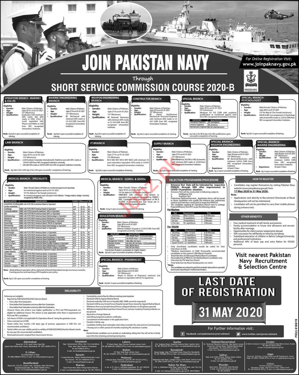 Pakistan Navy Jobs 2020 Engineering Staff & Medical Staff