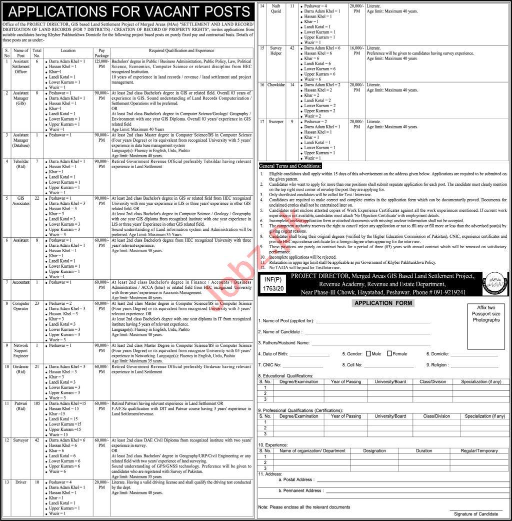 Settlement & Land Record Merged Districts Peshawar Jobs 2020