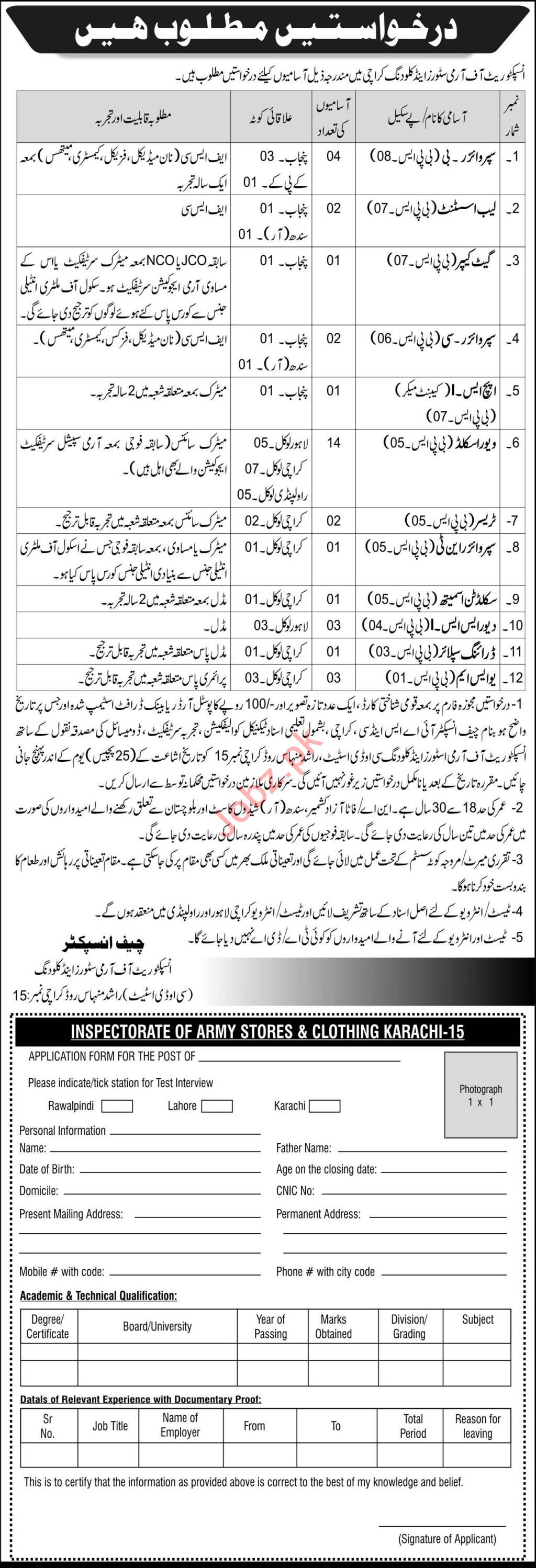IAS&C Inspectorate of Army Stores & Clothing Karachi Jobs
