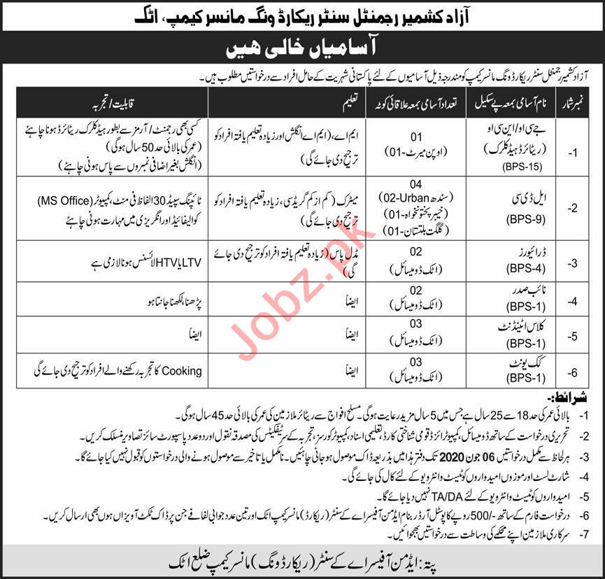 AJK Regiment Center Record Wing Mansar Camp Jobs 2020
