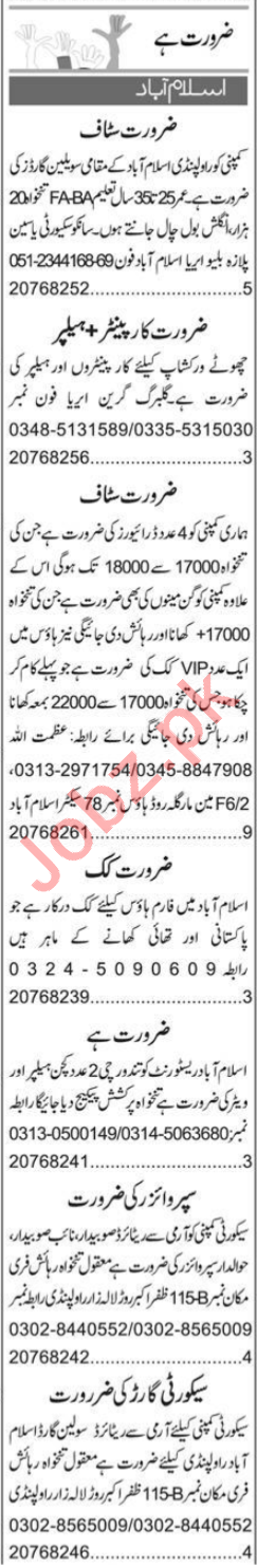 Sales Officer & Security Guard Jobs 2020 in Islamabad