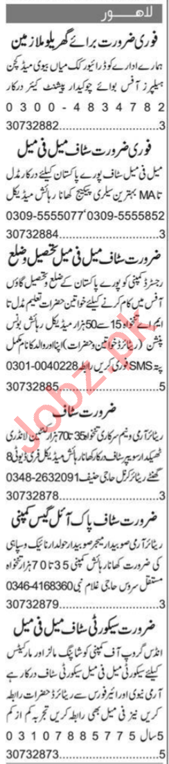 Computer Operator & Marketing Staff Jobs 2020 in Lahore