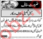 HR Officer & Office Boy Jobs 2020 in Lahore