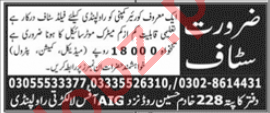 Field Staff & Delivery Rider Jobs 2020 Lalkurti Rawalpindi