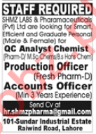 SHMZ Labs & Pharmaceuticals Lahore Jobs for QC Analyst