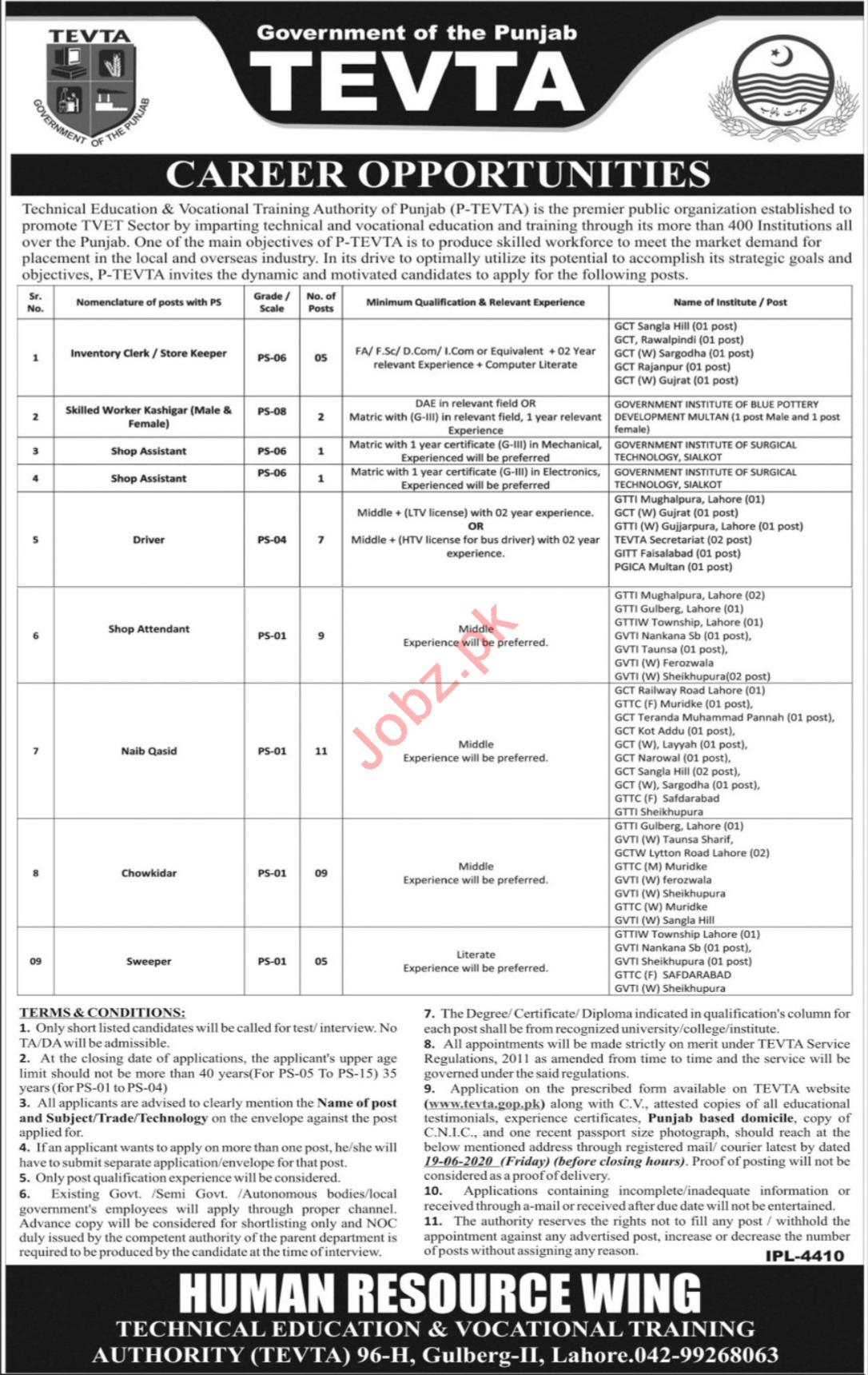 TEVTA Punjab Non Teaching Staff Jobs 2020