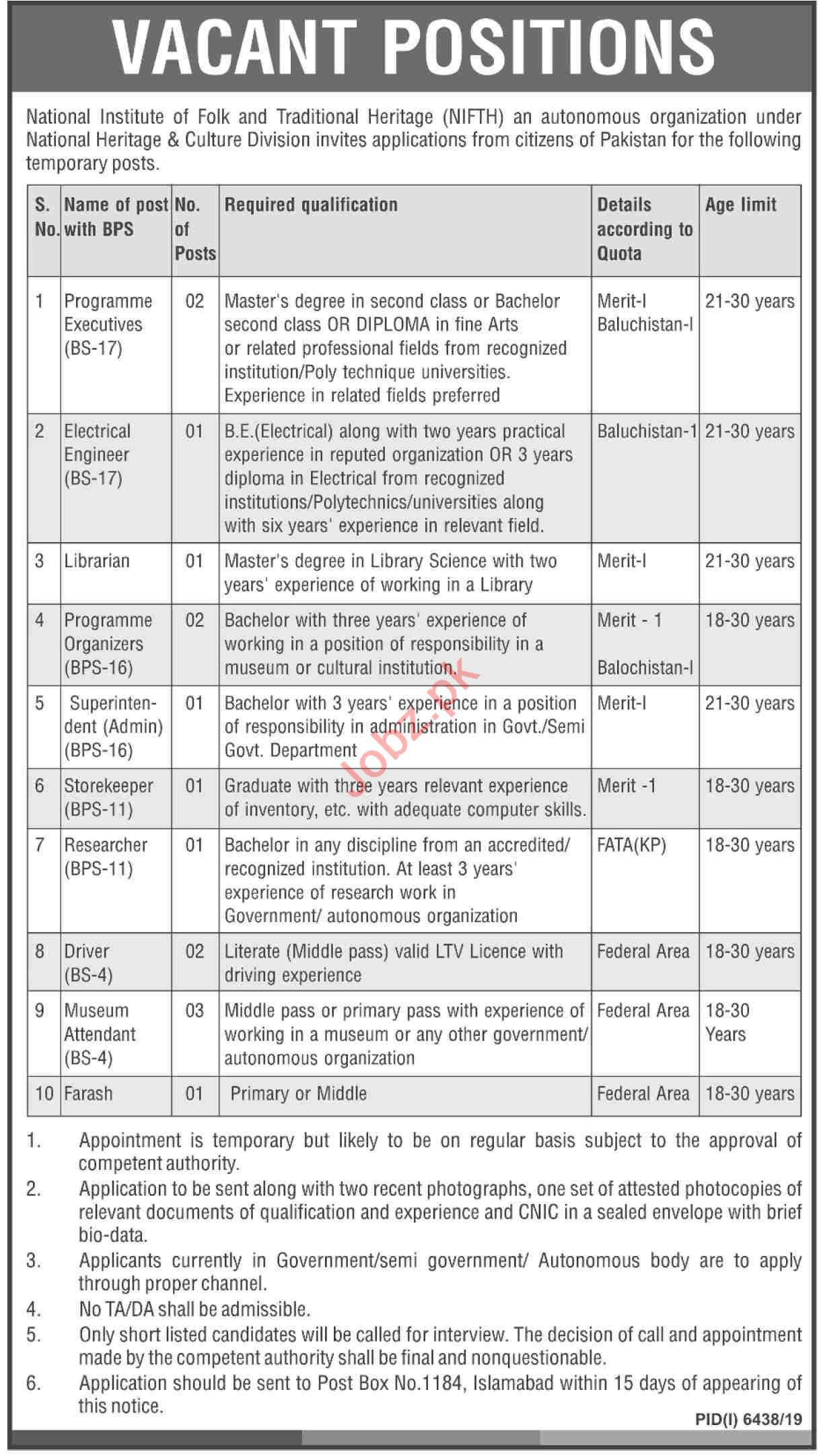 NIFTH National Institute of Folk Islamabad Jobs 2020