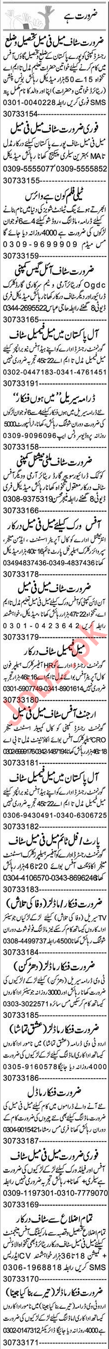Export Manager & Secretary Jobs 2020 in Lahore