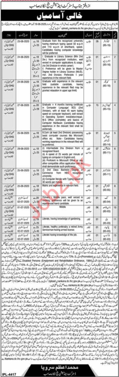 District & Session Court Nankana Sahib Jobs 2020