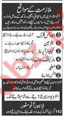 Accounts Clerk & Sales Staff Jobs 2020 in Lahore