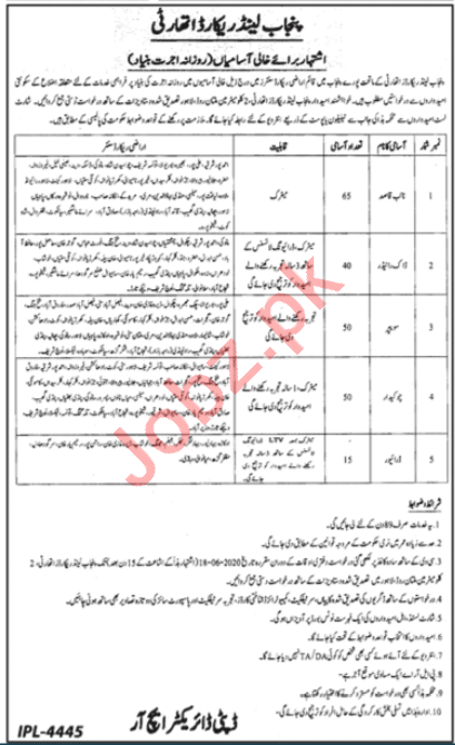 Punjab Land Records Authority PLRA Jobs 2020 for Naib Qasid