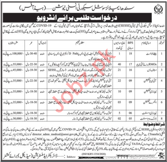 Laboratory Technician & Resident Medical Officer Jobs 2020