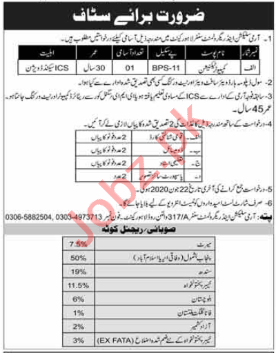 Army Selection & Recruitment Centre AS&RC Lahore Cantt Jobs