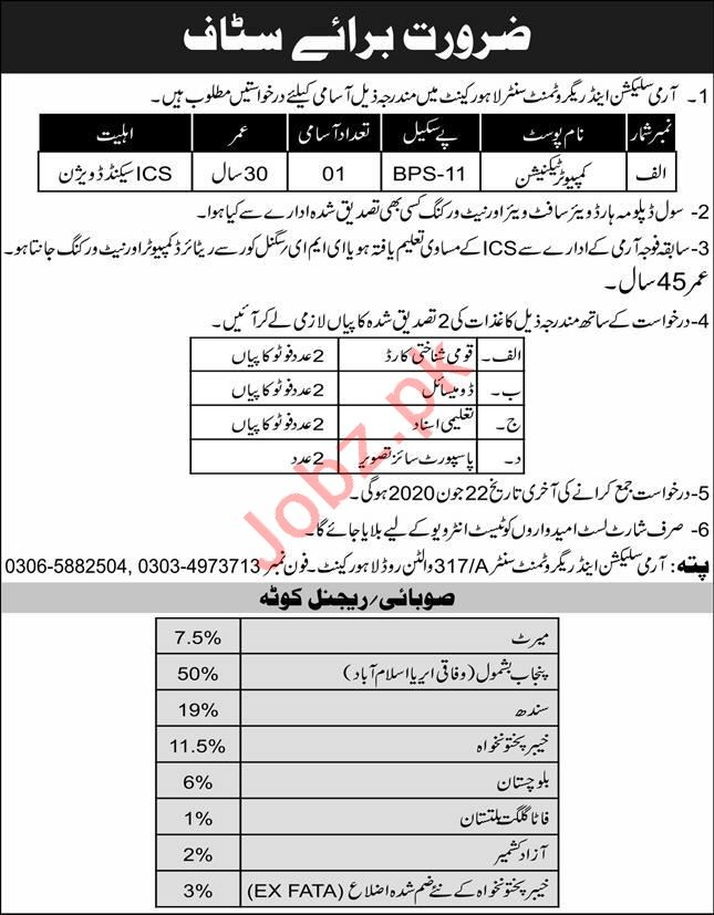 Pakistan Army Selection & Recruitment Centre AS&RC Jobs 2020