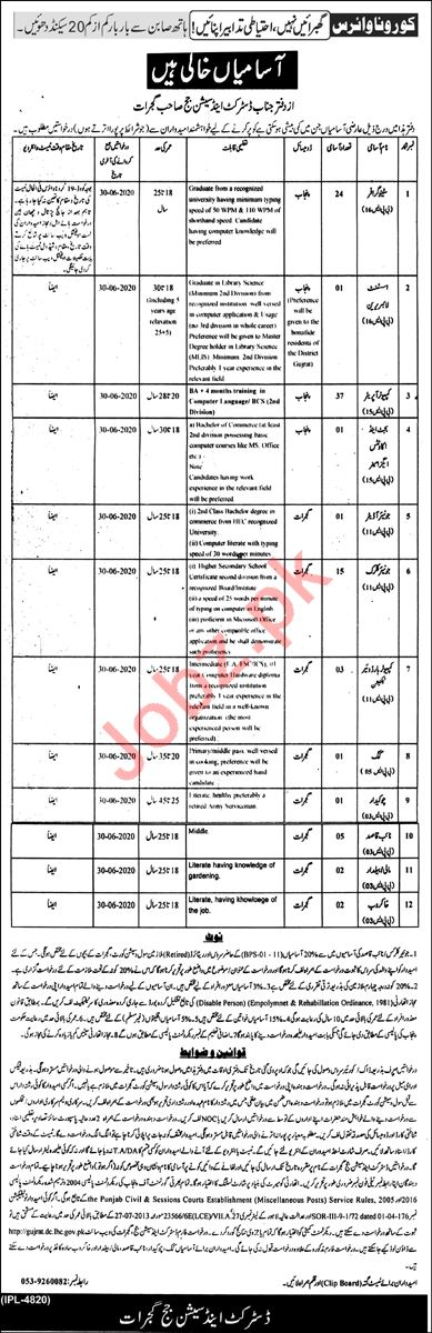 District & Session Court Gujrat Jobs 2020 for Stenographer