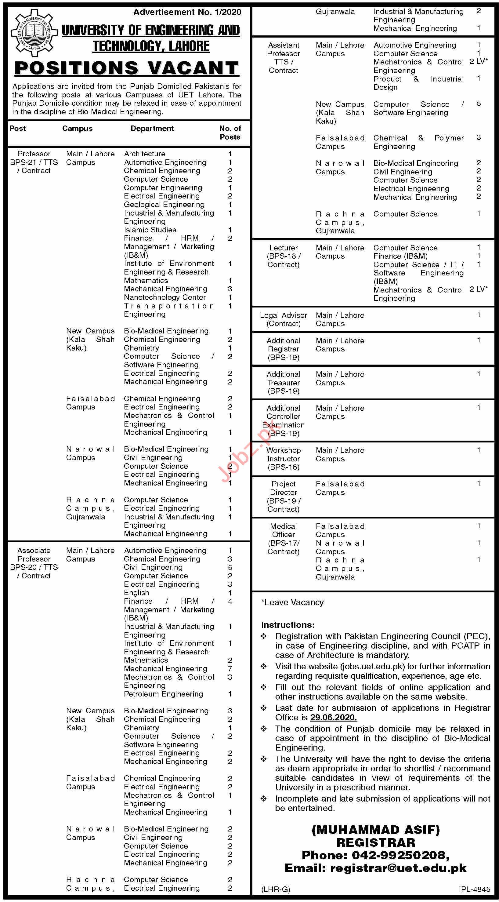 UET University Lahore Jobs 2020 for Professors & Directors