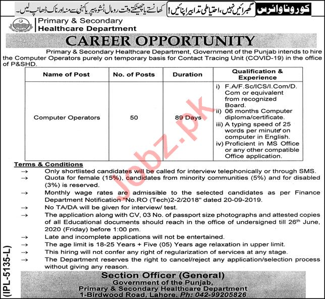 Primary & Secondary Healthcare Department P&SHD Jobs 2020