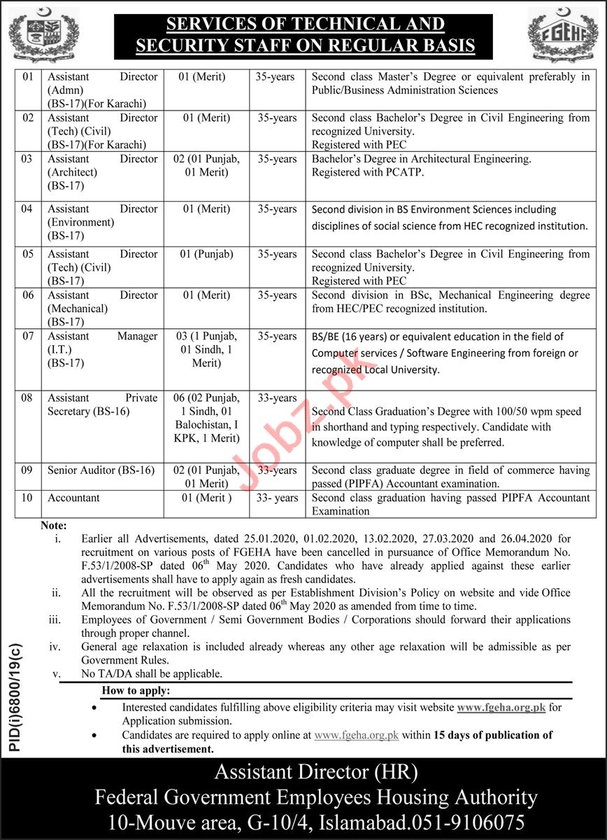FGEHA Islamabad 2020 Jobs for Technical & Security Staff