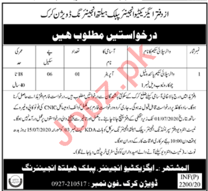 PHED Division Karak Jobs 2020 for Tube Well Operator