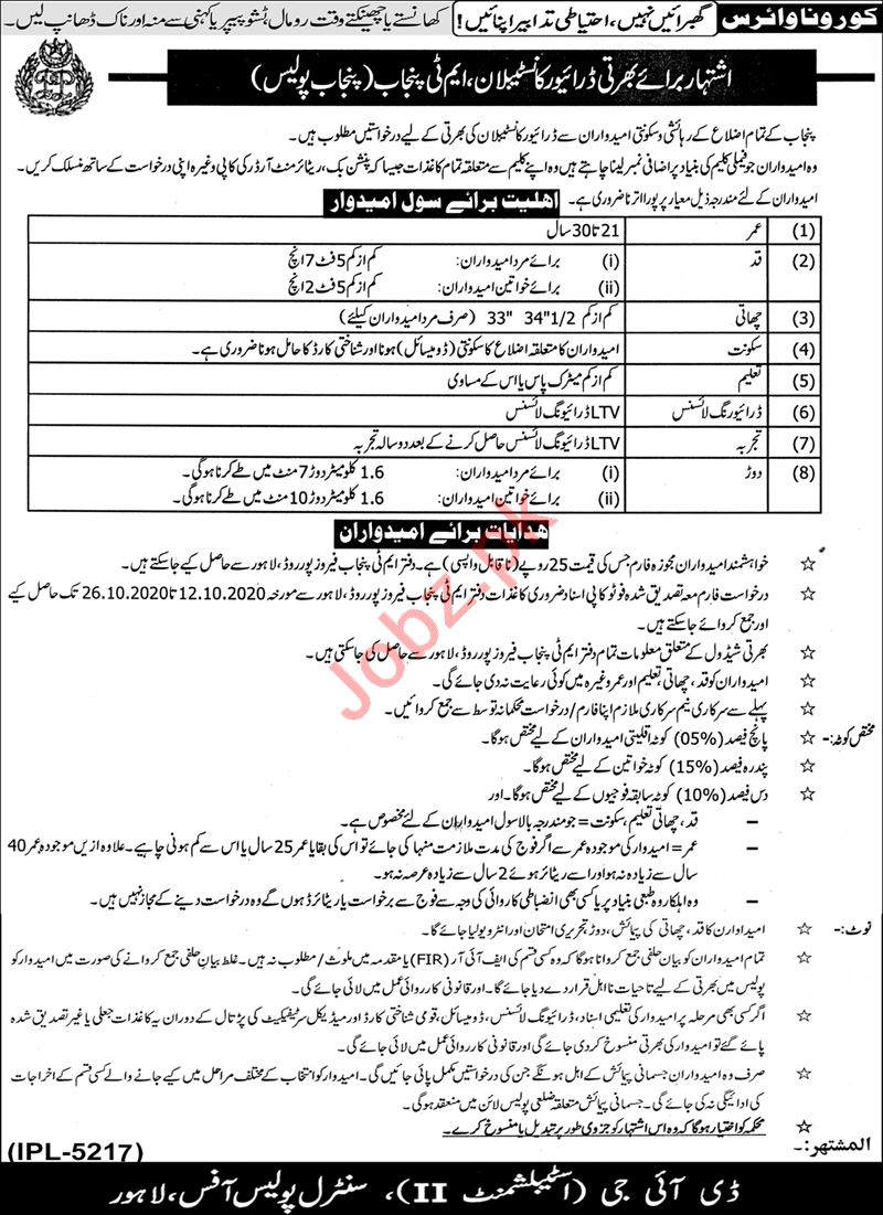 Latest Punjab Police Driving Posts Lahore