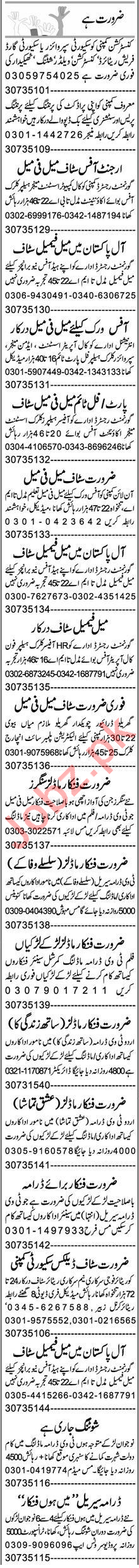 Recovery Officer & Electrician Jobs 2020 in Lahore