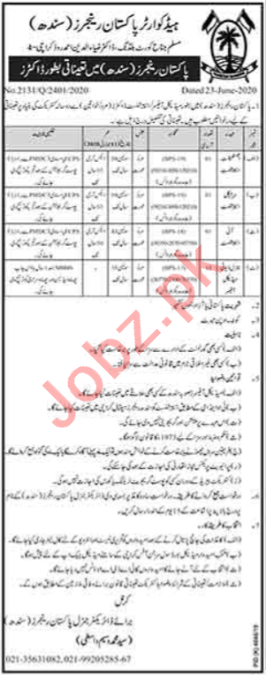 Pakistan Rangers Sindh Jobs 2020 for Medical Officers